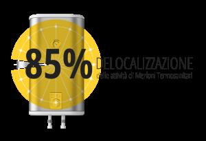 LA FINE DELL'ILLUSIONE, la #deindustrializzazione di Fabriano