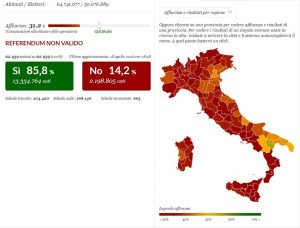 Referendum Trivelle, dato provincia di Macerata (HuffingtonPost)